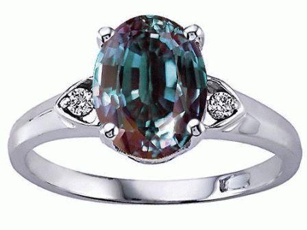 кольцо с александритом цена