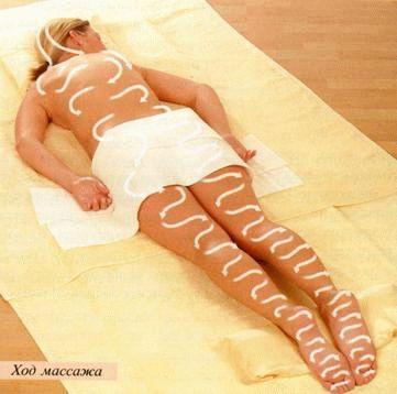 ход массажа